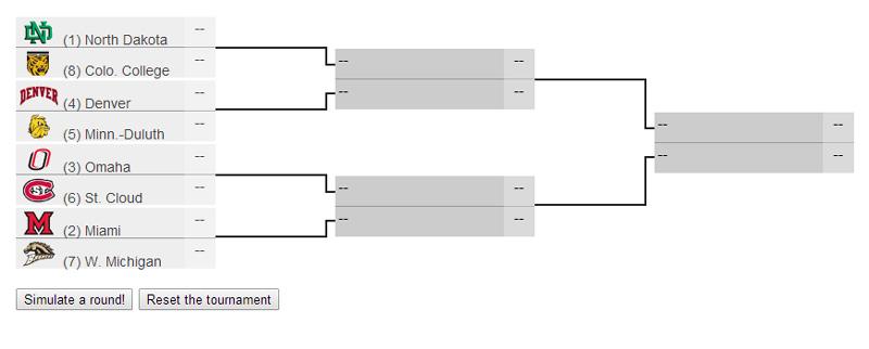 2015_NCHC_Tournament